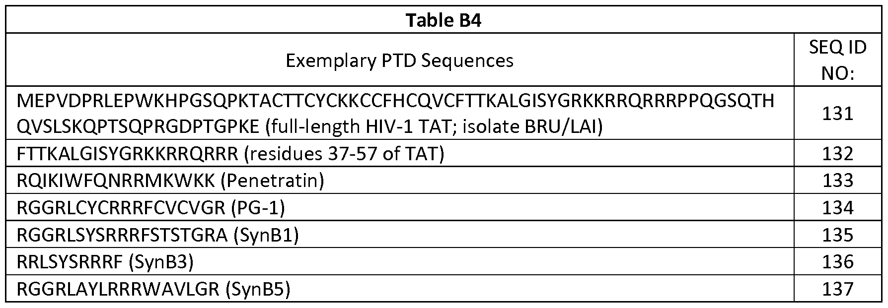 WO2015031673A2 - Cns-targeted conjugates having modified fc