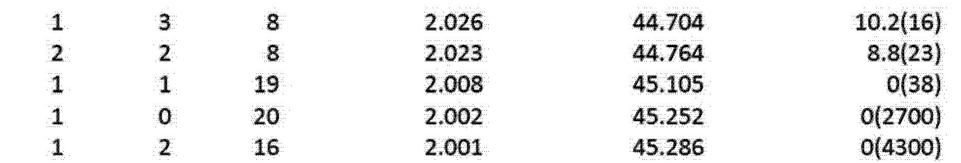 Figure CN104093731AD00231