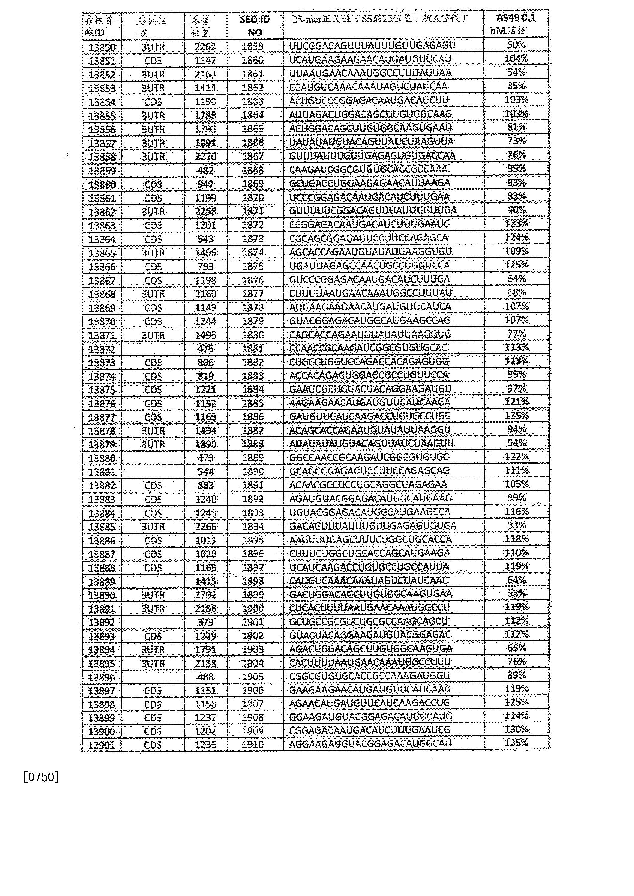 Figure CN103108642BD01471