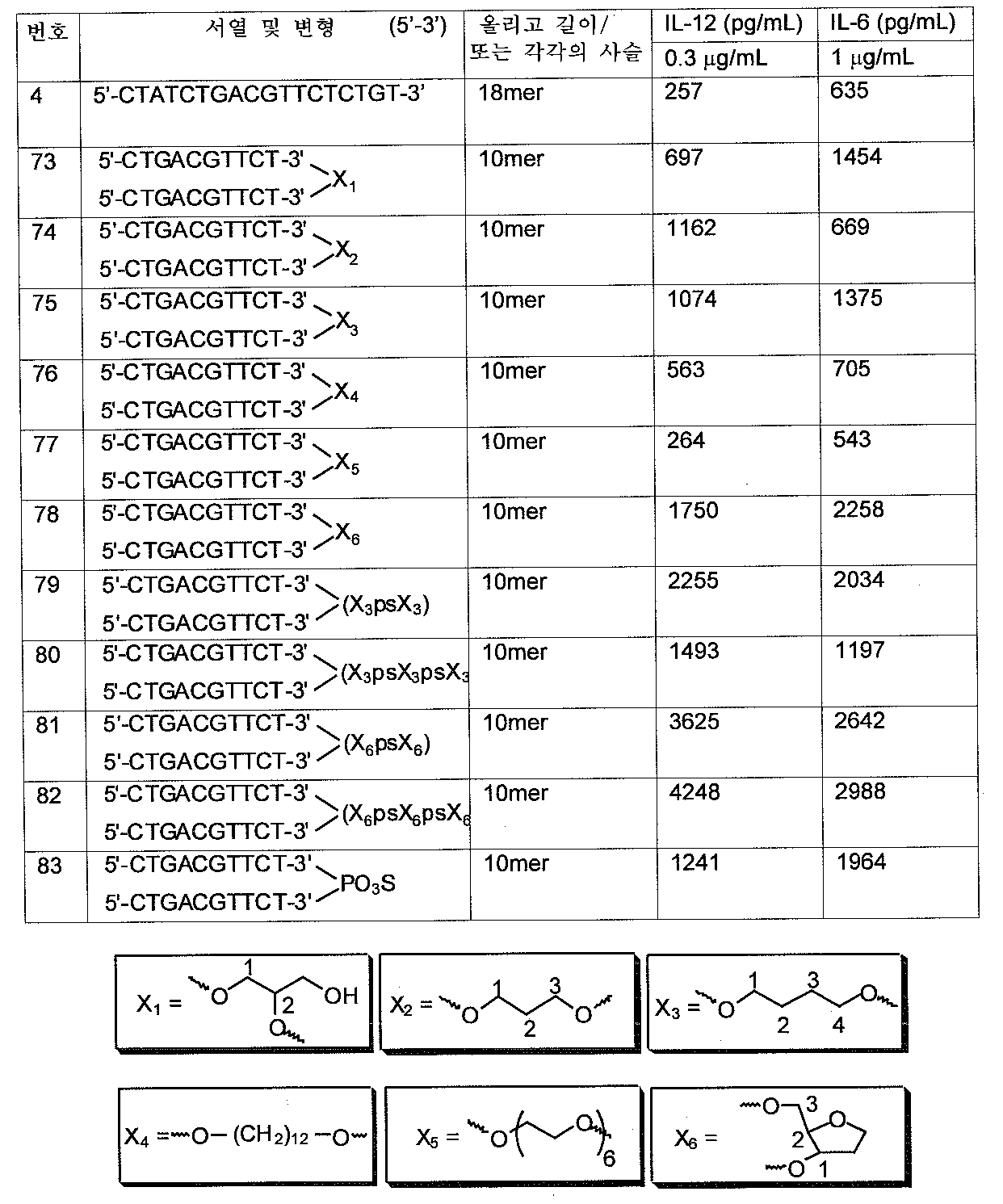 Figure 112006002609489-pct00029