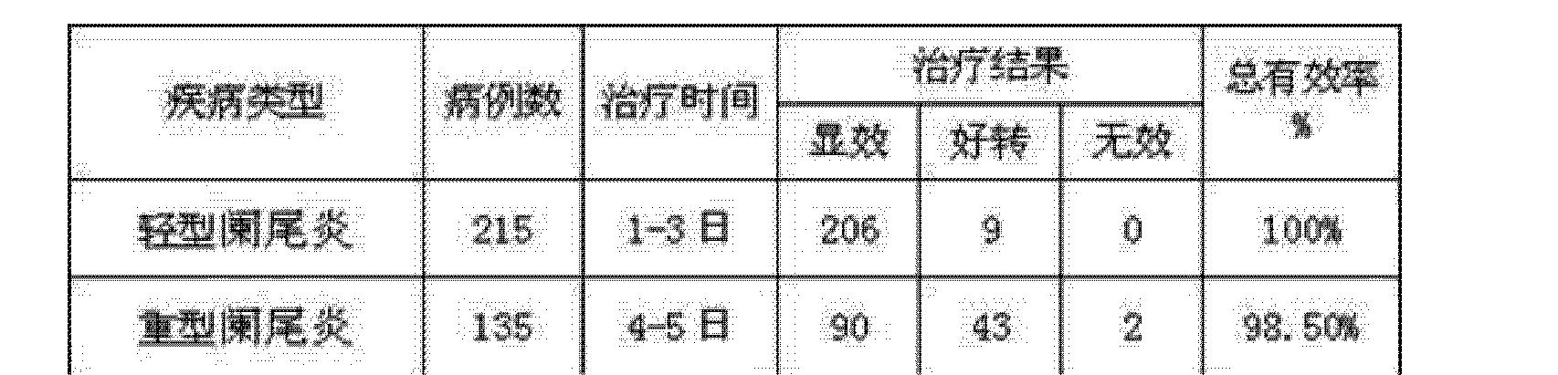 Figure CN102657773BD00071