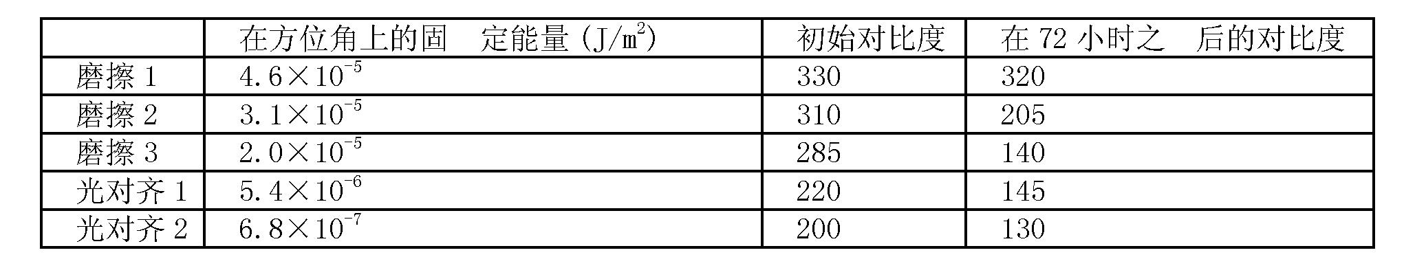 Figure CN101825798BD00241
