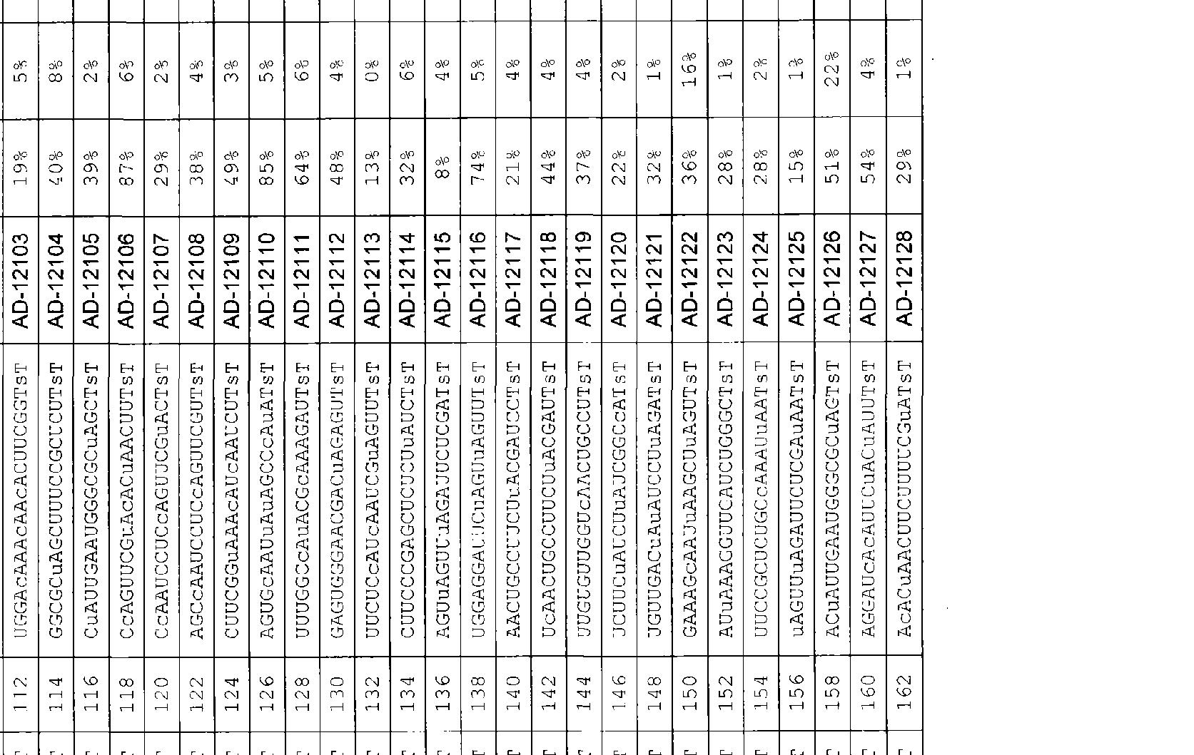 Figure CN101448849BD00471