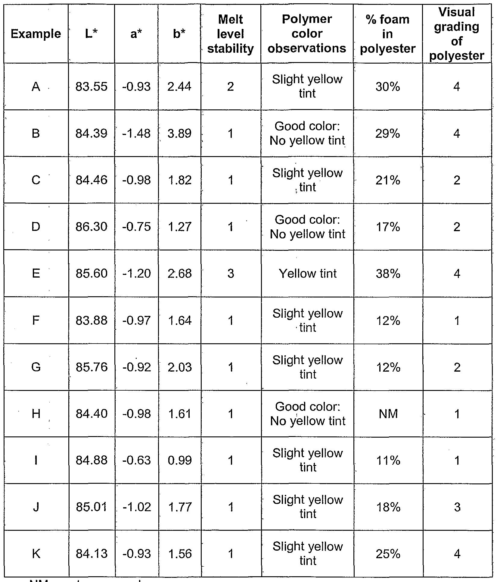 Figure imgf000238_0001