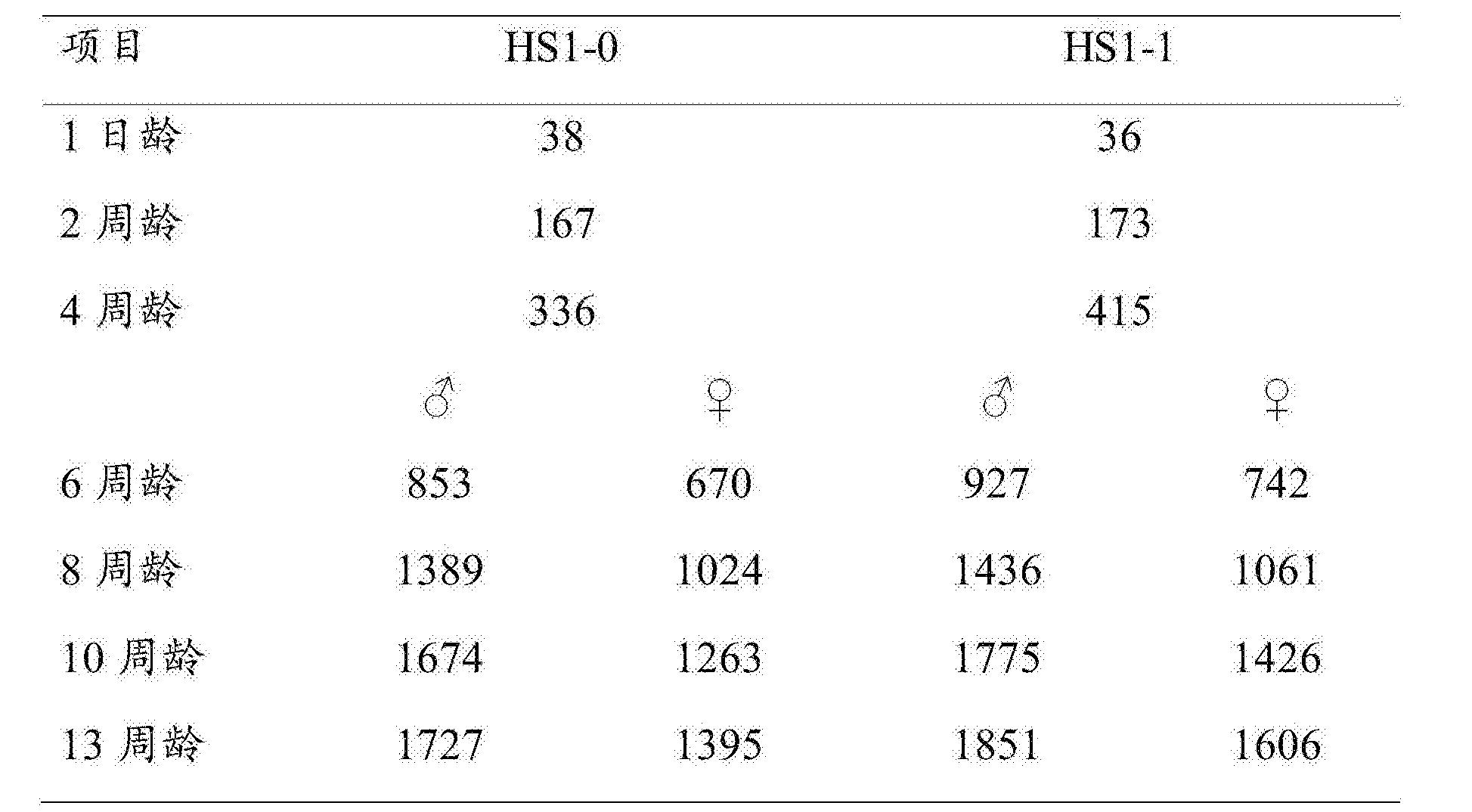 Figure CN106135132AD00072
