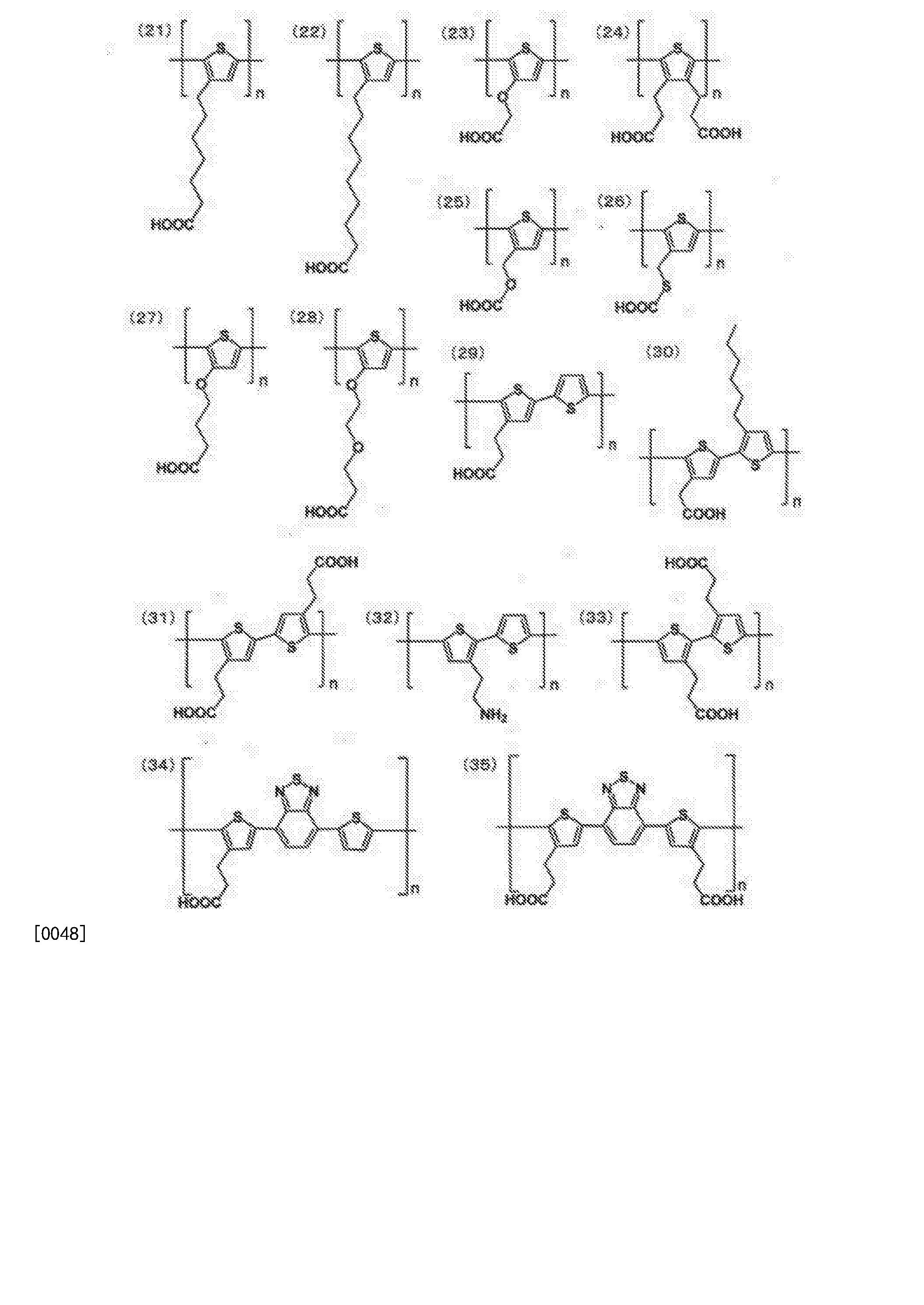 Figure CN105408245AD00081