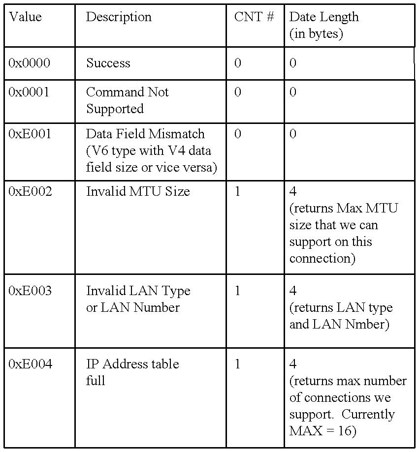 Figure US06185218-20010206-C00003