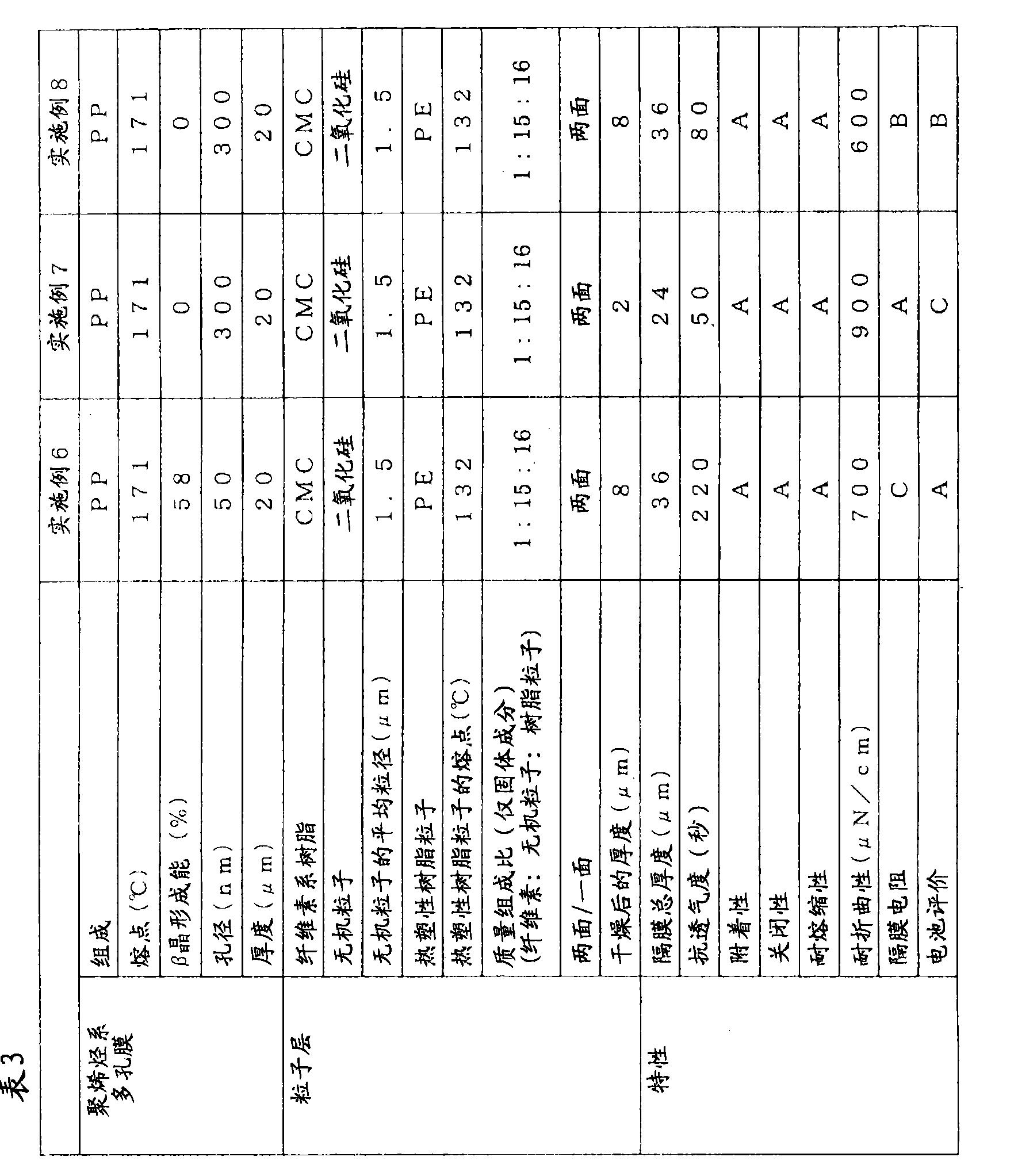 Figure CN102089901AD00201