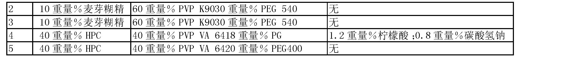 Figure CN1929819BD00161