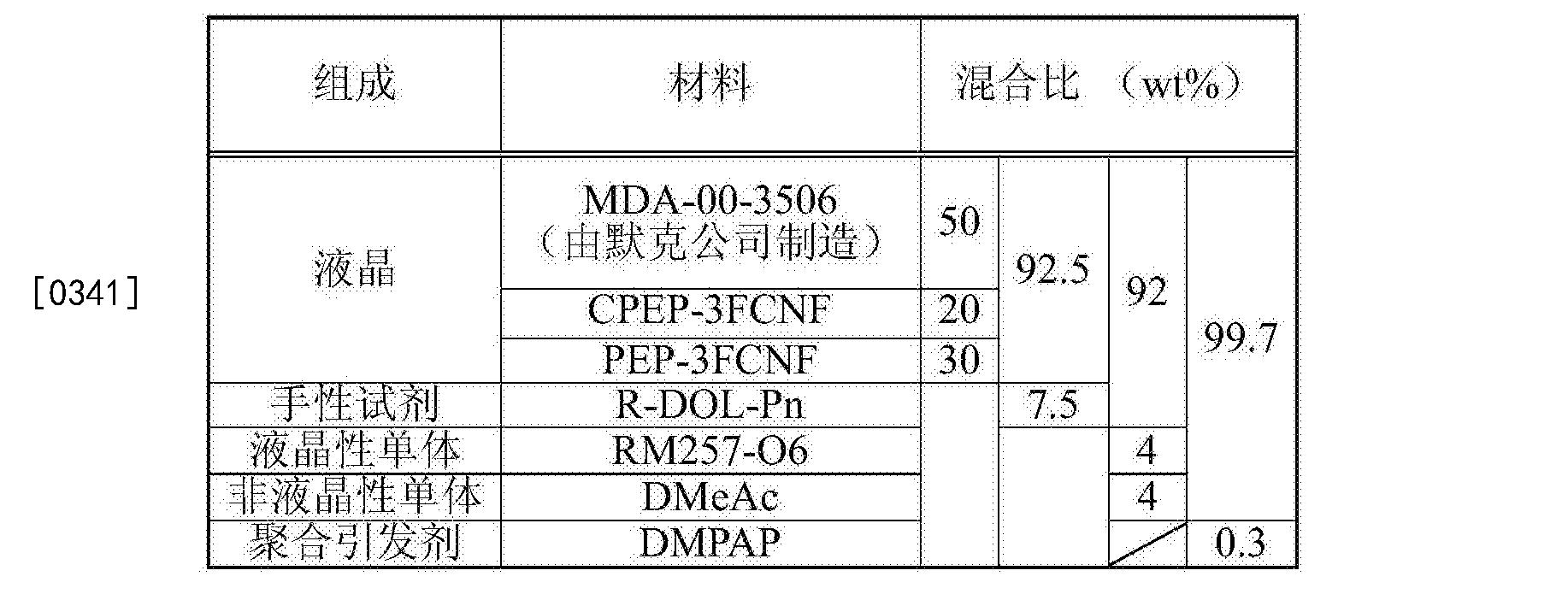 Figure CN103918025BD00282