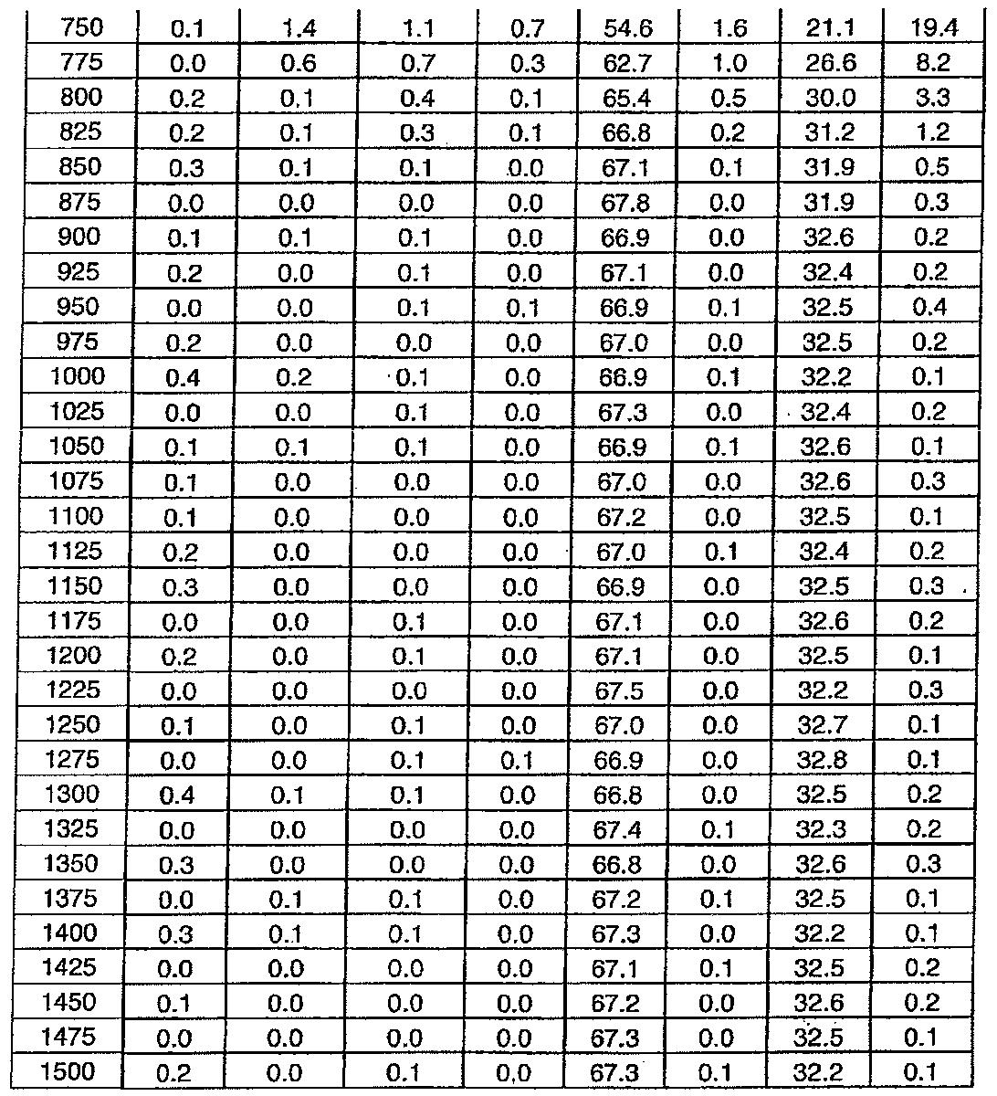 Figure 112011076702345-pat00028