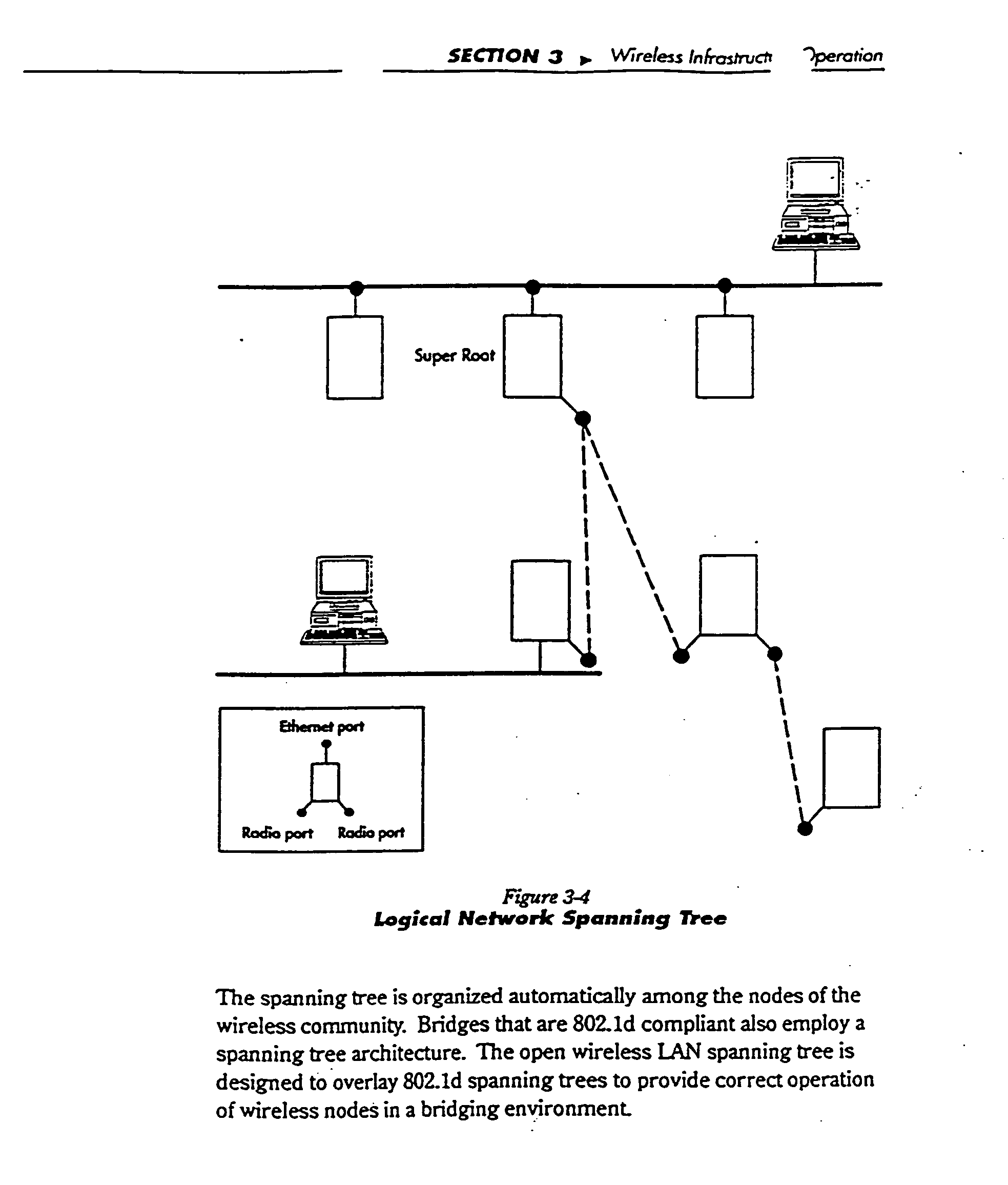 Us20050025129a1 Enhanced Mobility And Address Resolution In A Wireless Network Architecture Diagram Figure 20050203 P00059