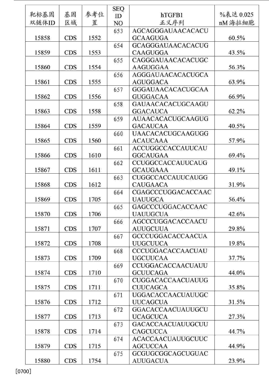 Figure CN103108642BD01131