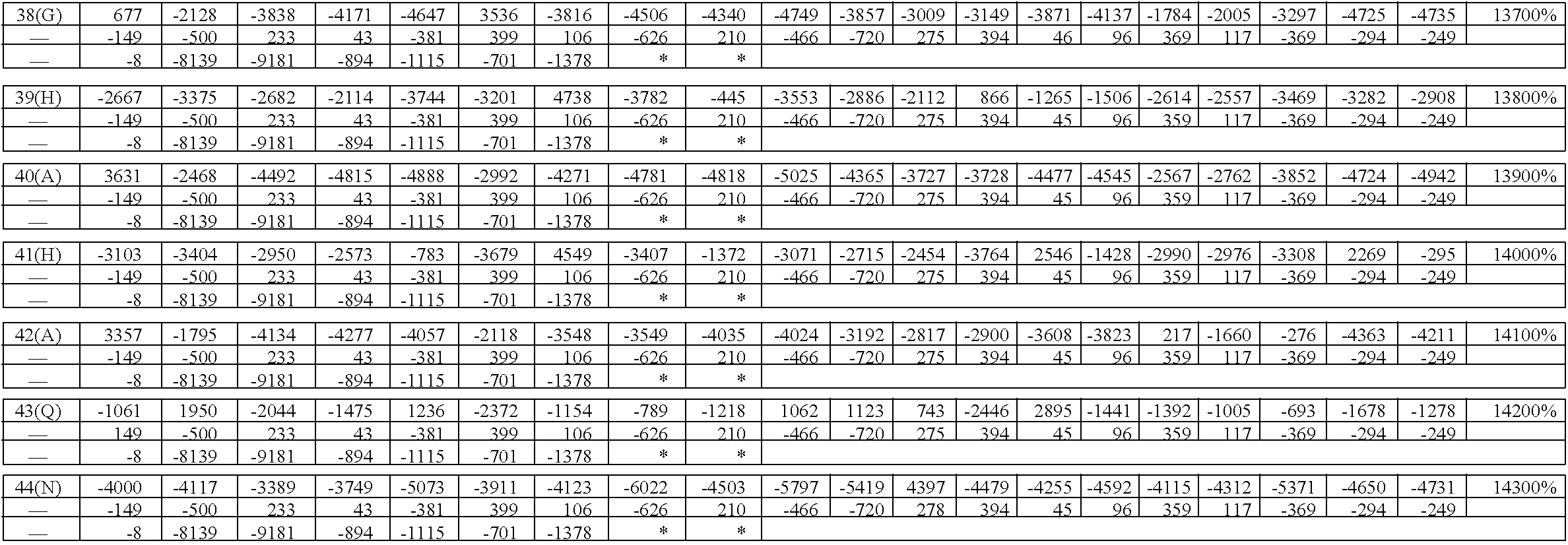 Figure US08945899-20150203-C00008