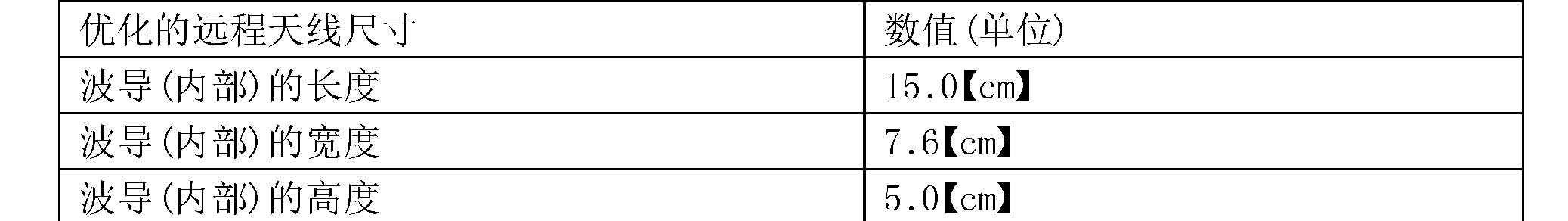 Figure CN106794339AD00191
