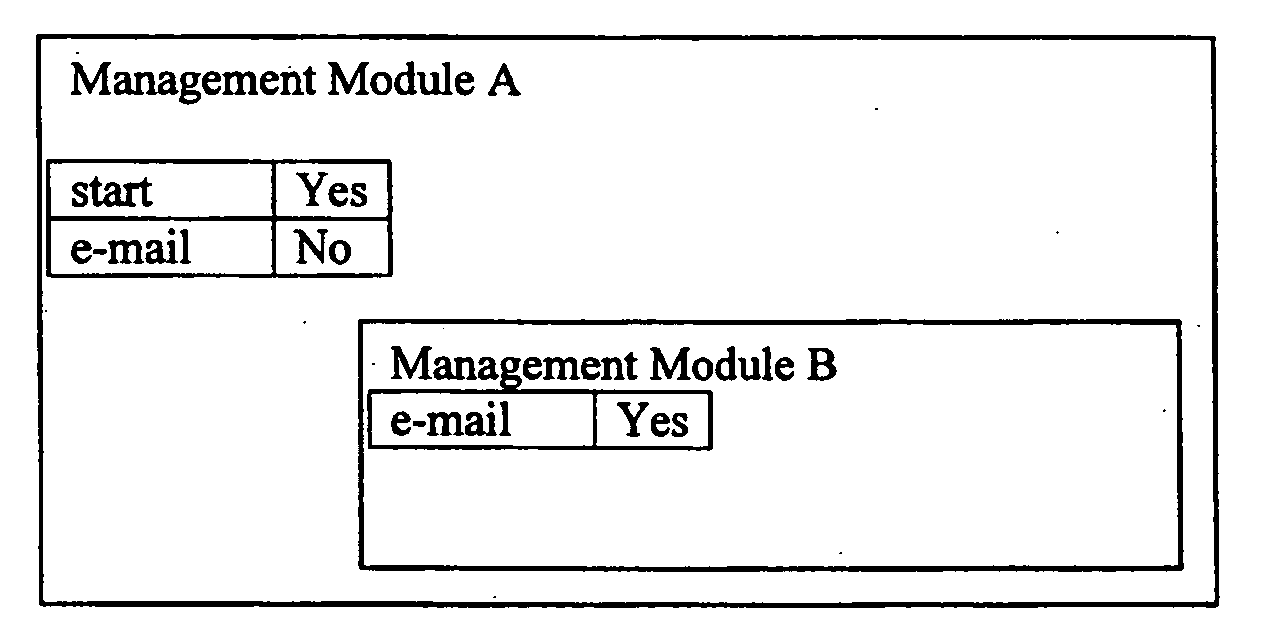 Figure US20070033273A1-20070208-P00003