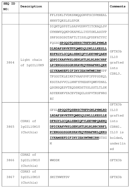 Figure imgf000634_0001