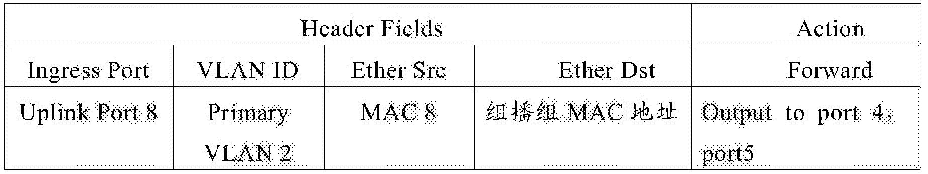 Figure CN104022960BD00152