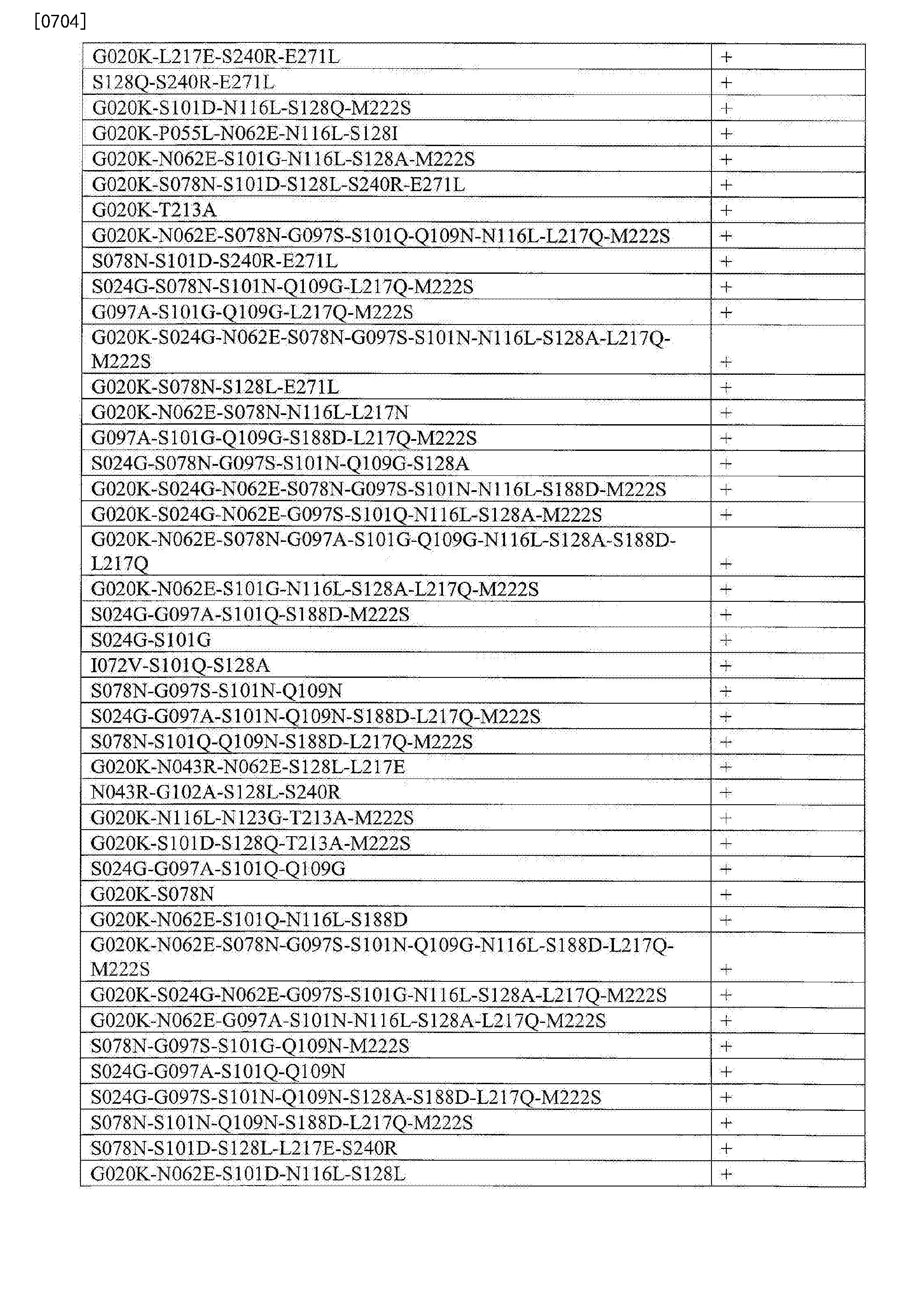 Figure CN103764823BD03051