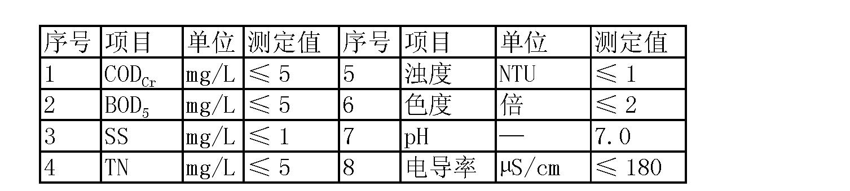 Figure CN102674628BD00131