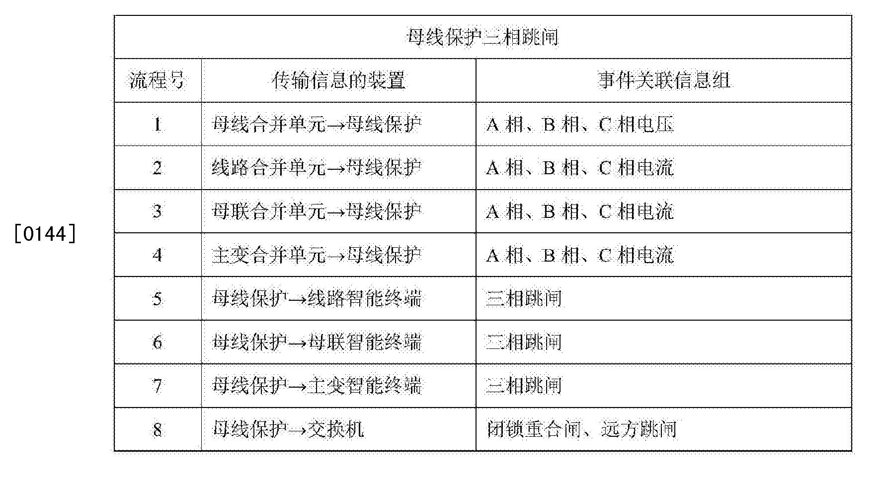 Figure CN105573283AD00222