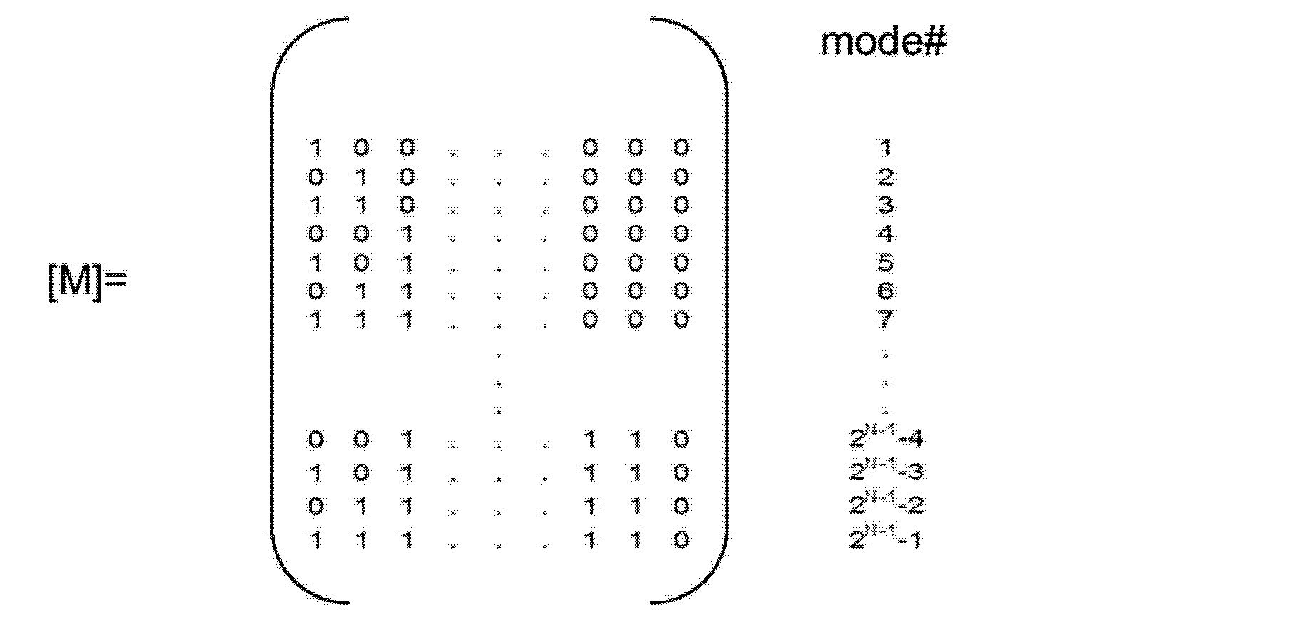 Figure CN103947287AD00211