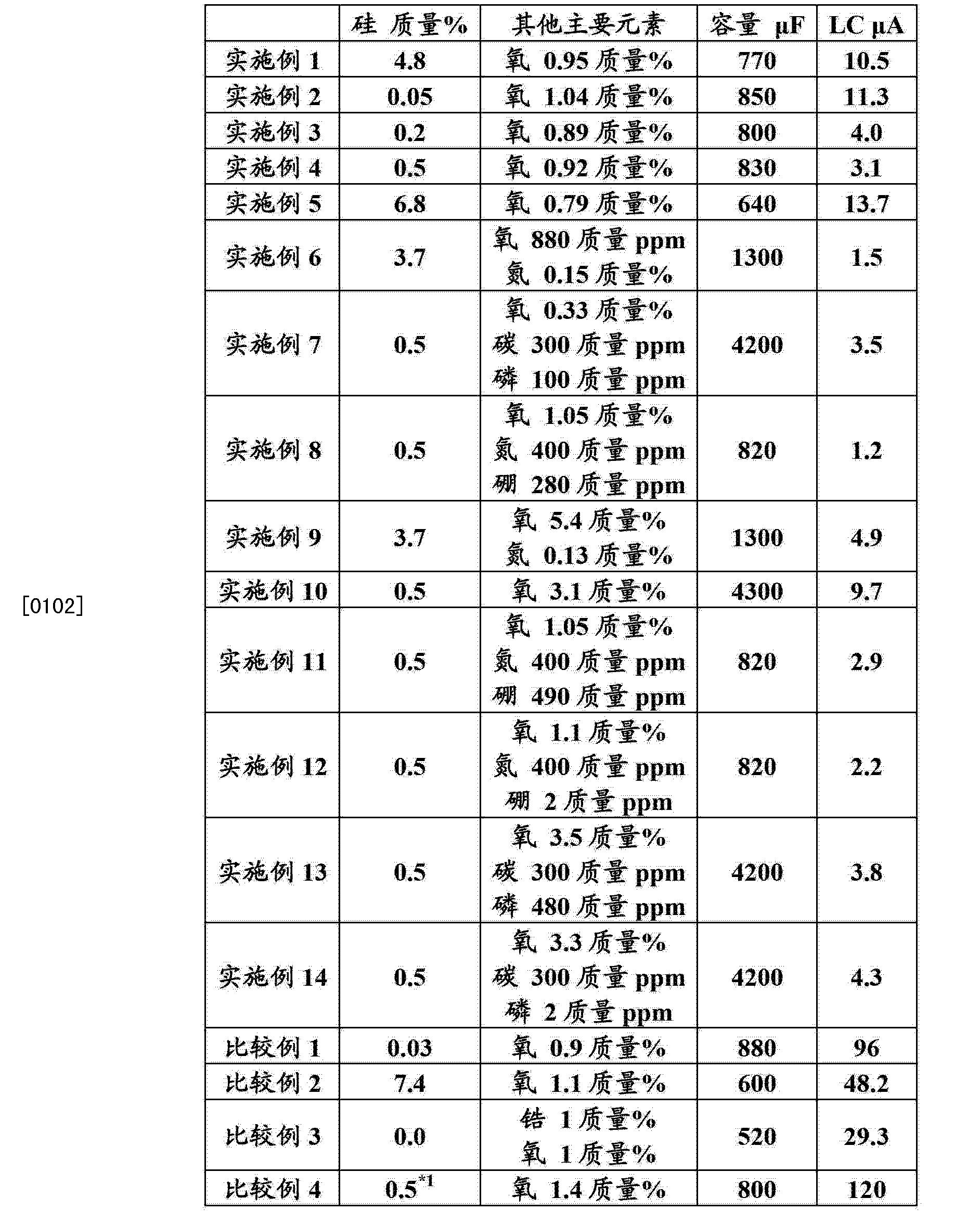 Figure CN103269815BD00101