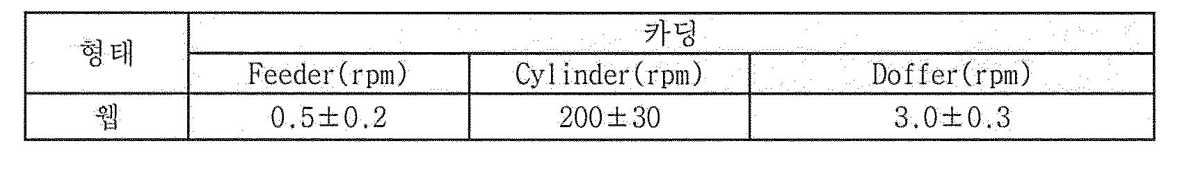 Figure PCTKR2017013018-appb-I000001