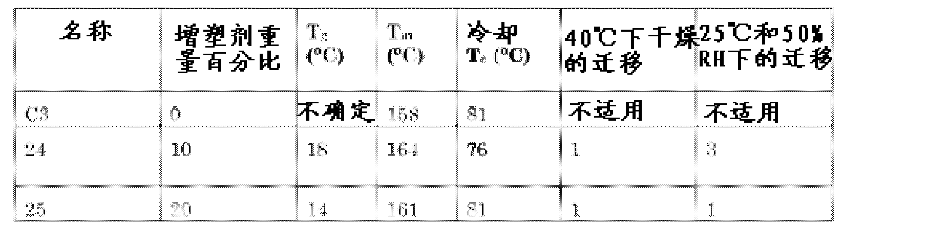 Figure CN102459219AD00302
