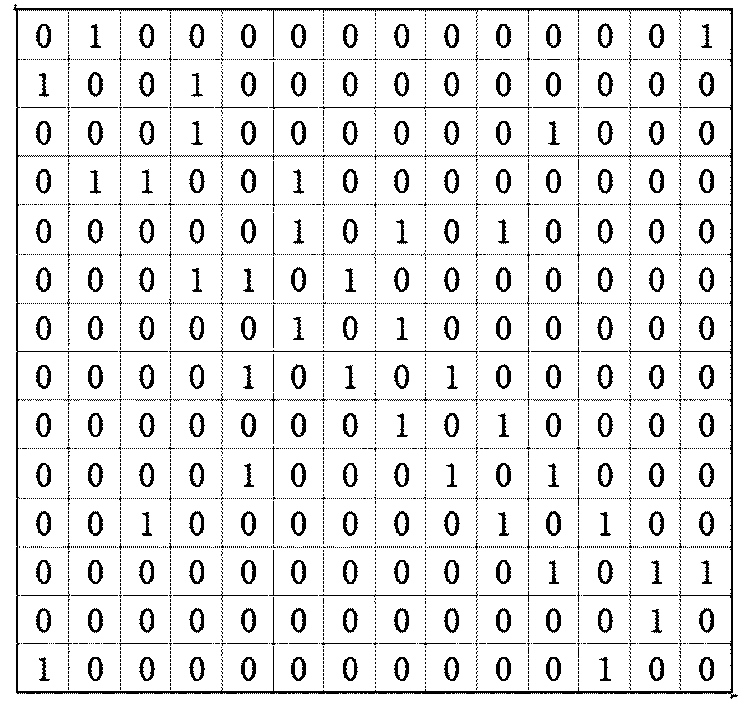 Figure CN104614624AD00111