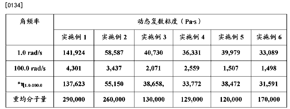 Figure CN104768986AD00212