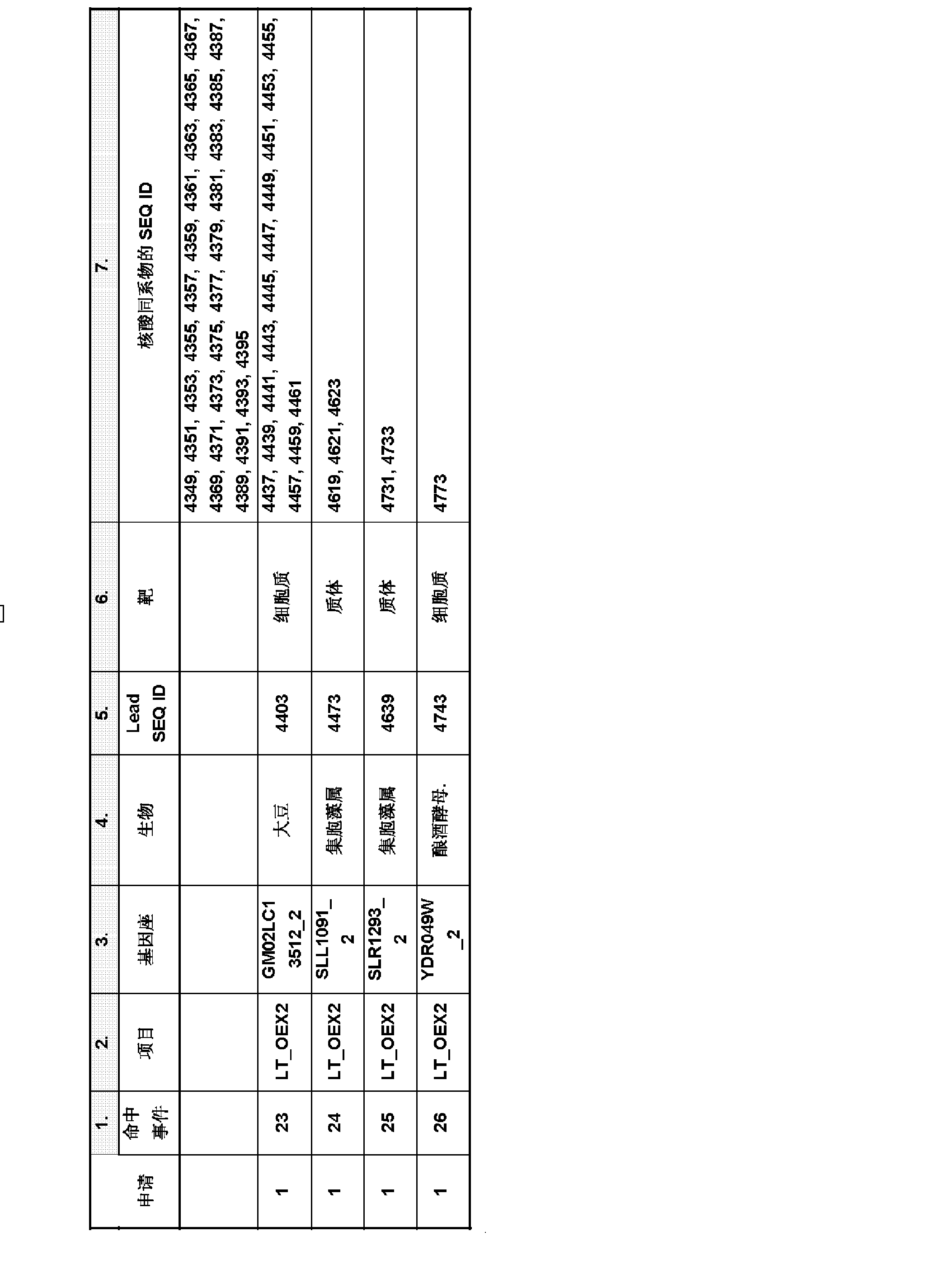 CN102224246A - Plants with increased yield (lt) - Google Patents