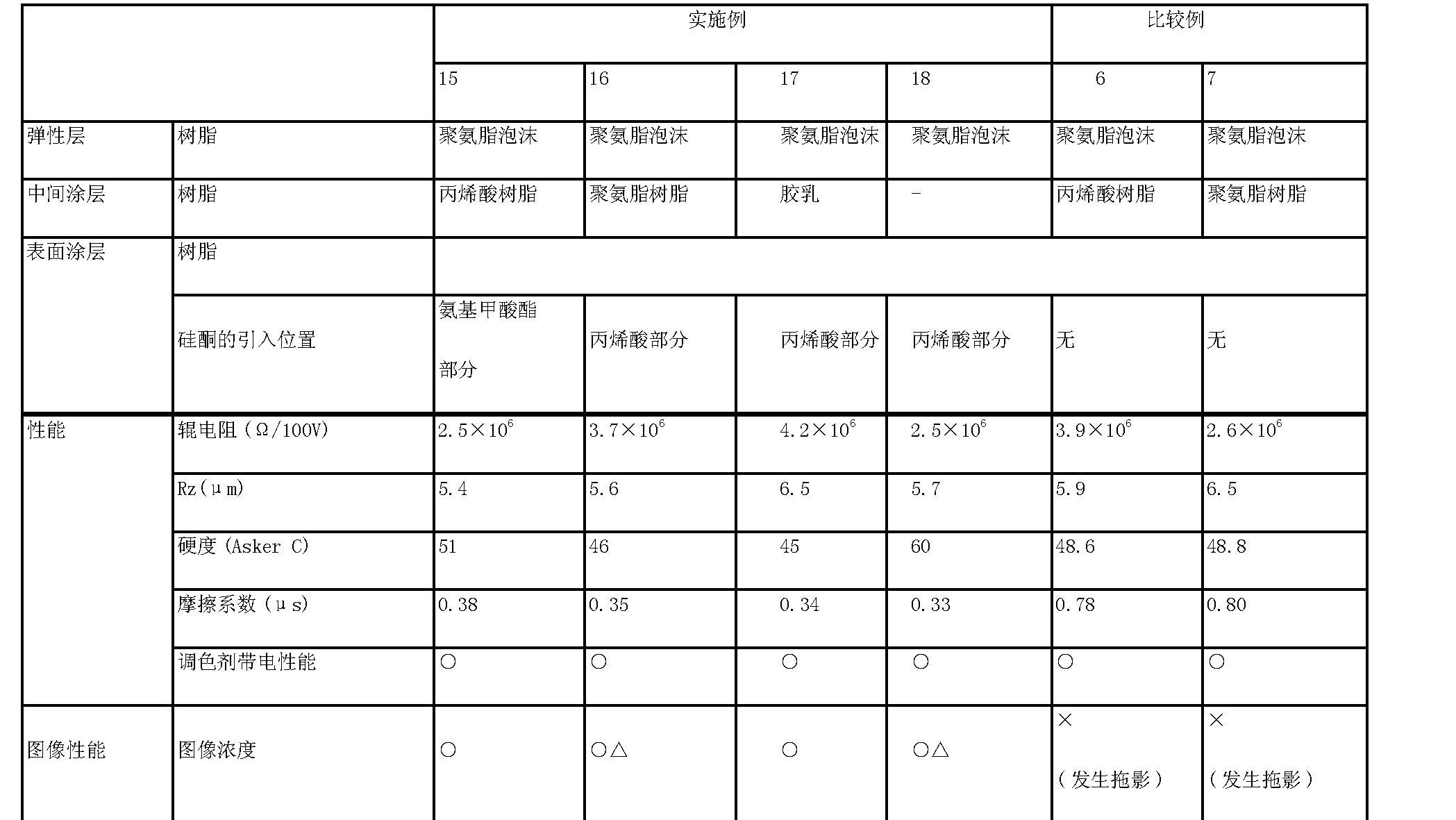 Figure CN1963685BD00221