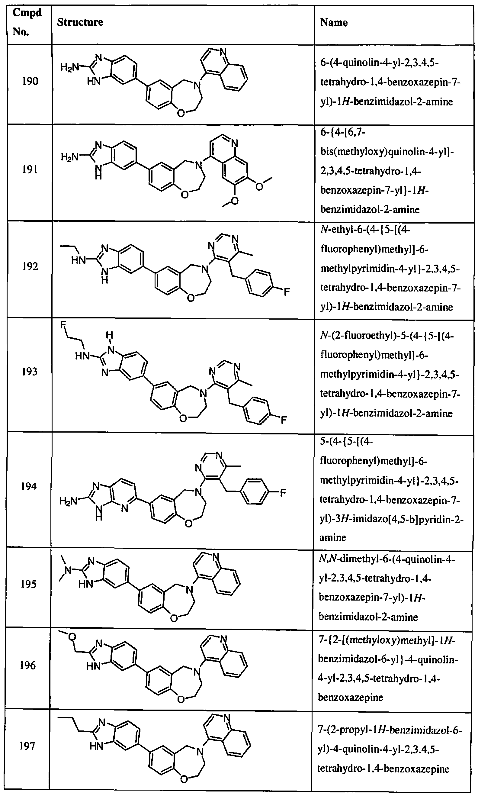 Wo2012068096a2 Benzoxazepines As Inhibitors Of Pi3k Mtor And Ultimate Nutrition Un Amino 2002 330 Caps Original Free Singlet Methods Their Use Manufacture Google Patents