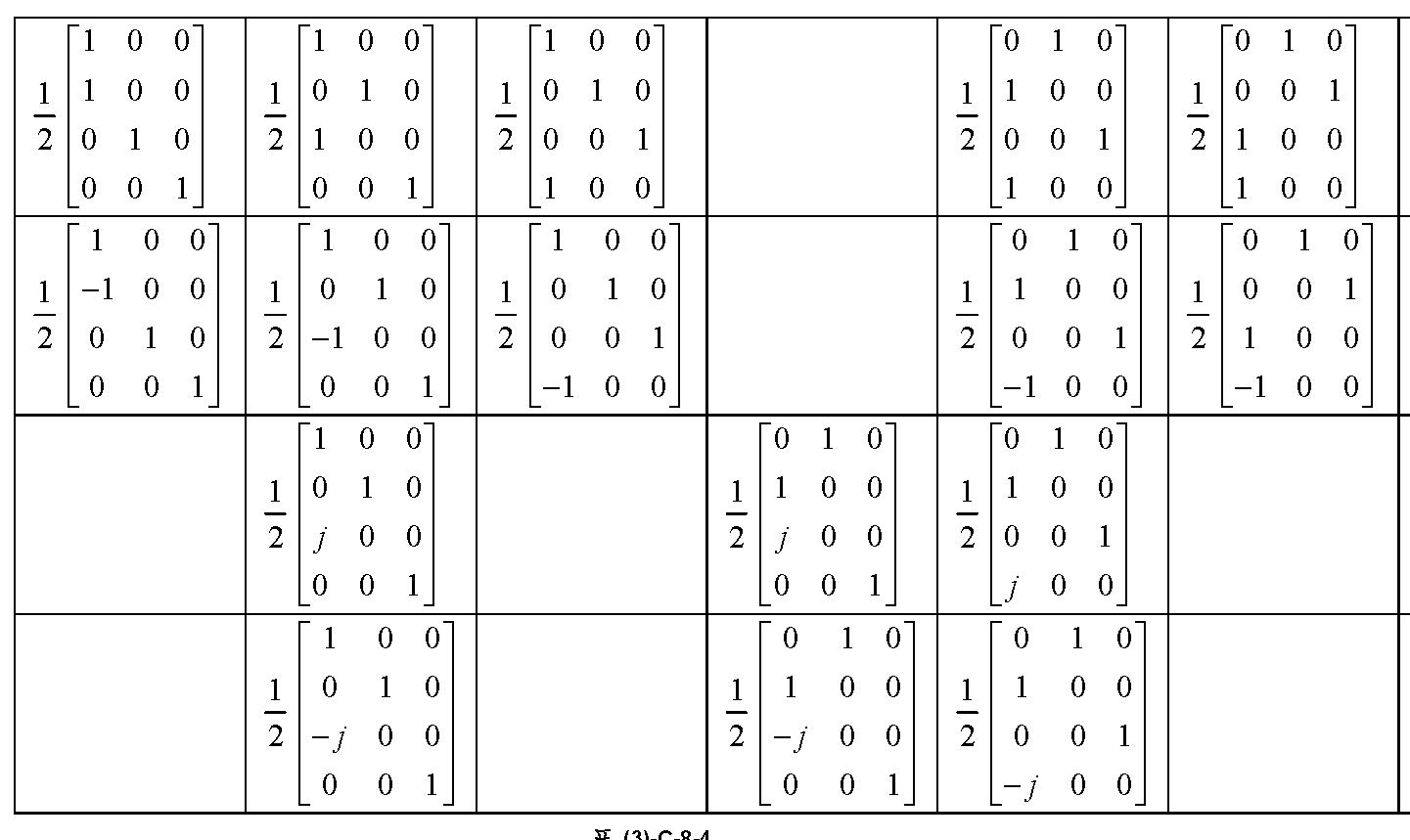 Figure 112010009825391-pat01223