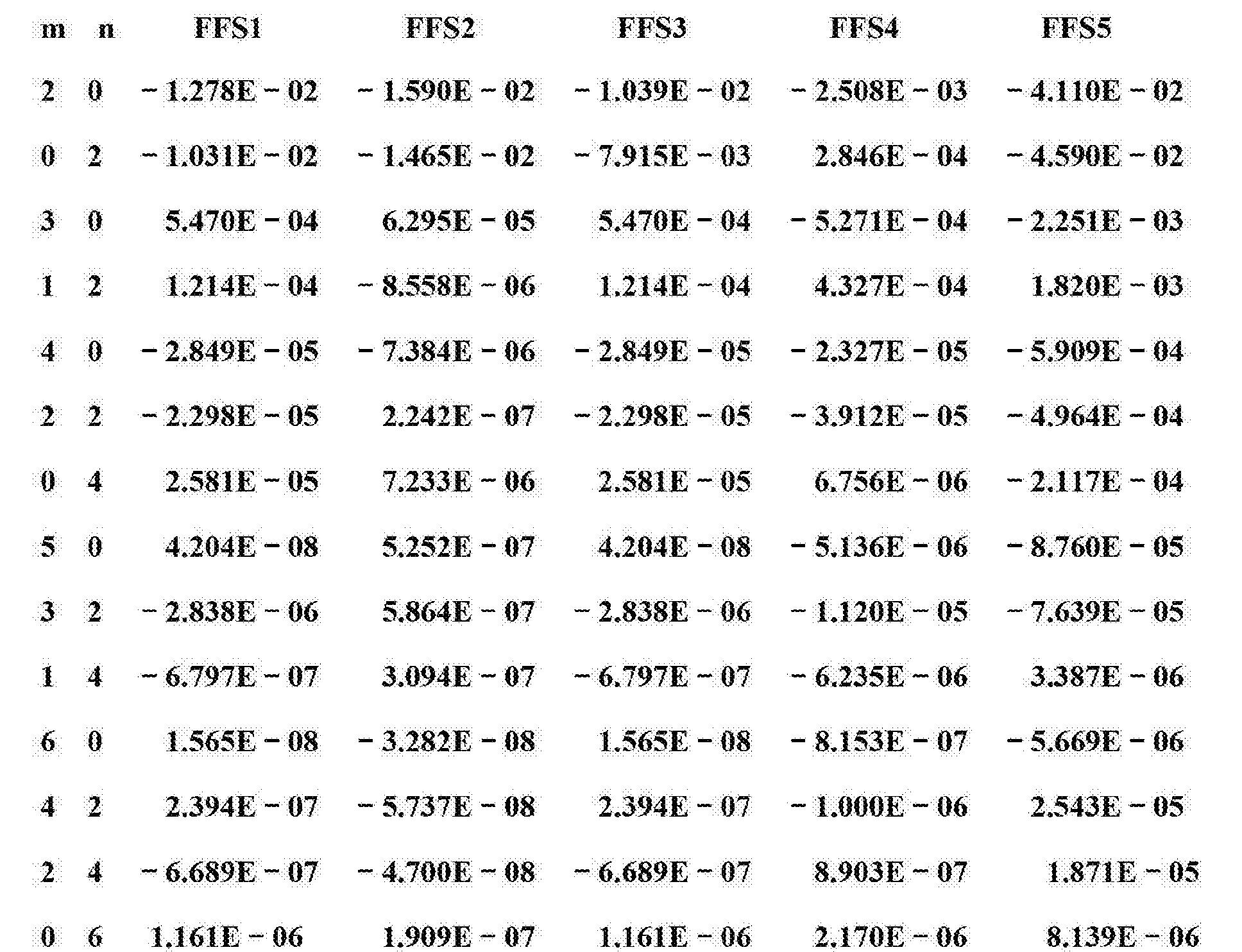 Figure CN103293674BD00252