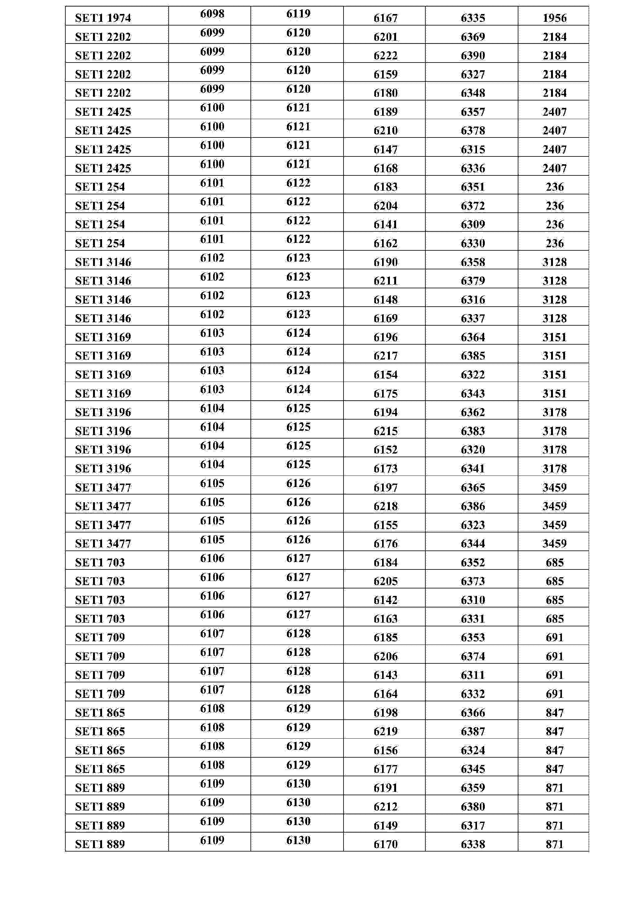 Figure CN104302768AD00241