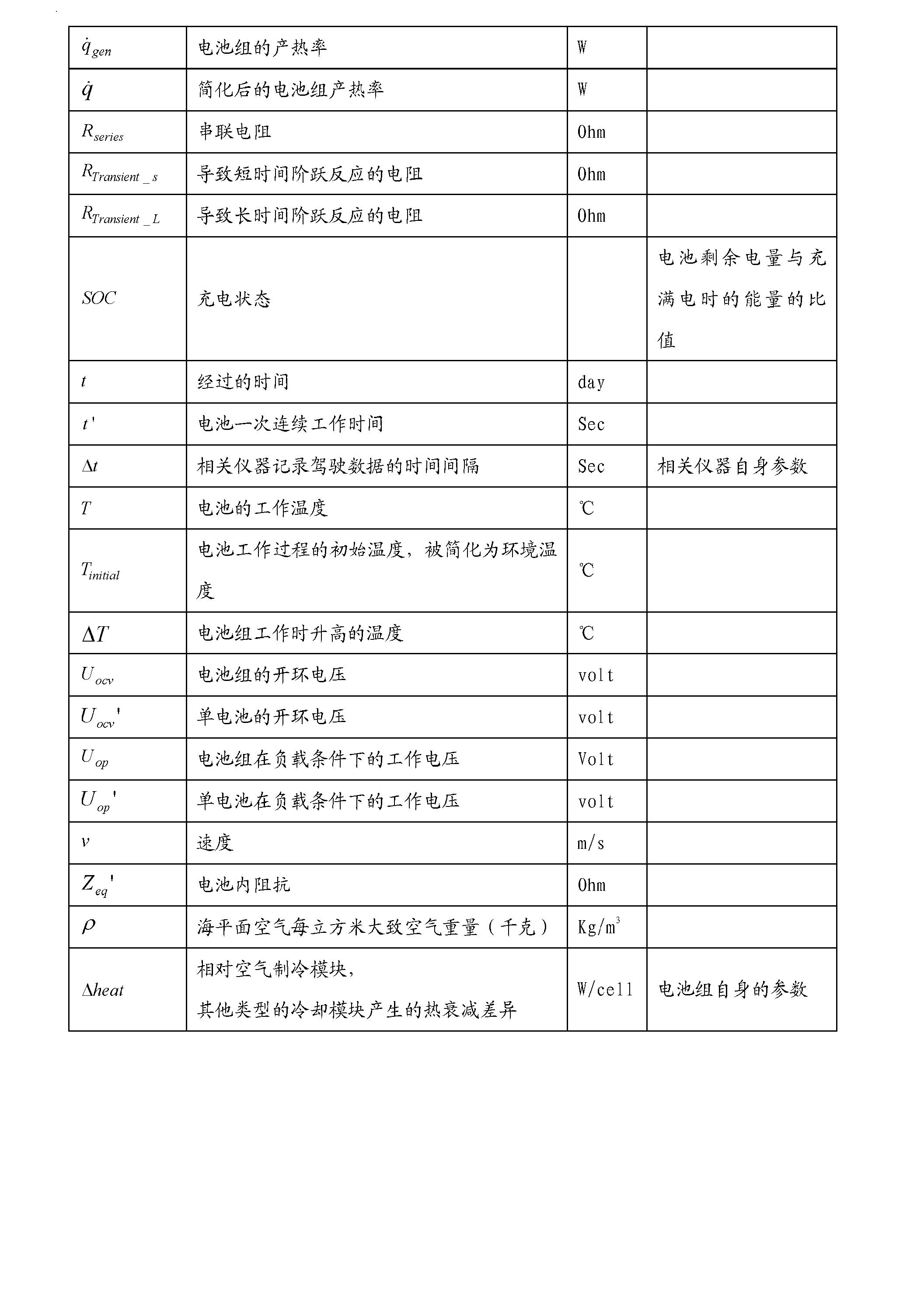 Figure CN103033752BD00271