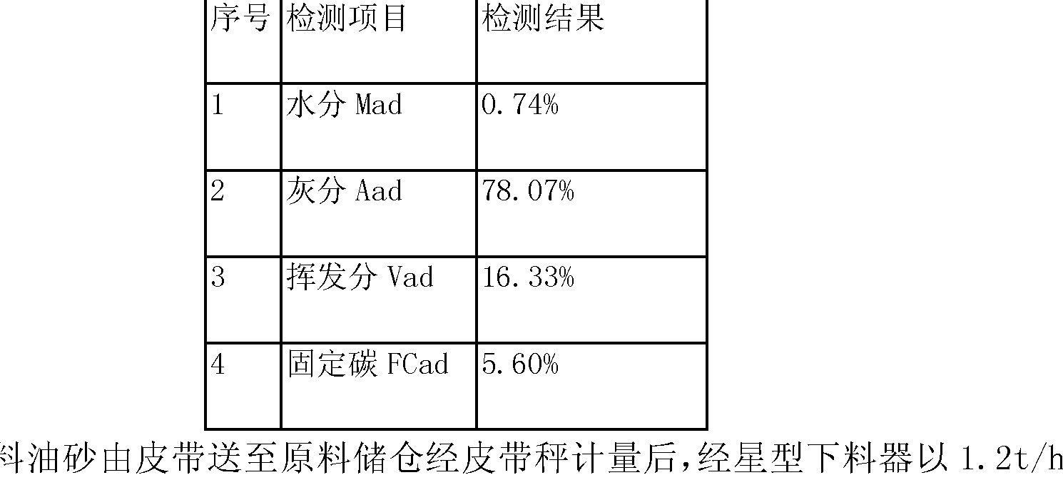 Figure CN103160301BD00101