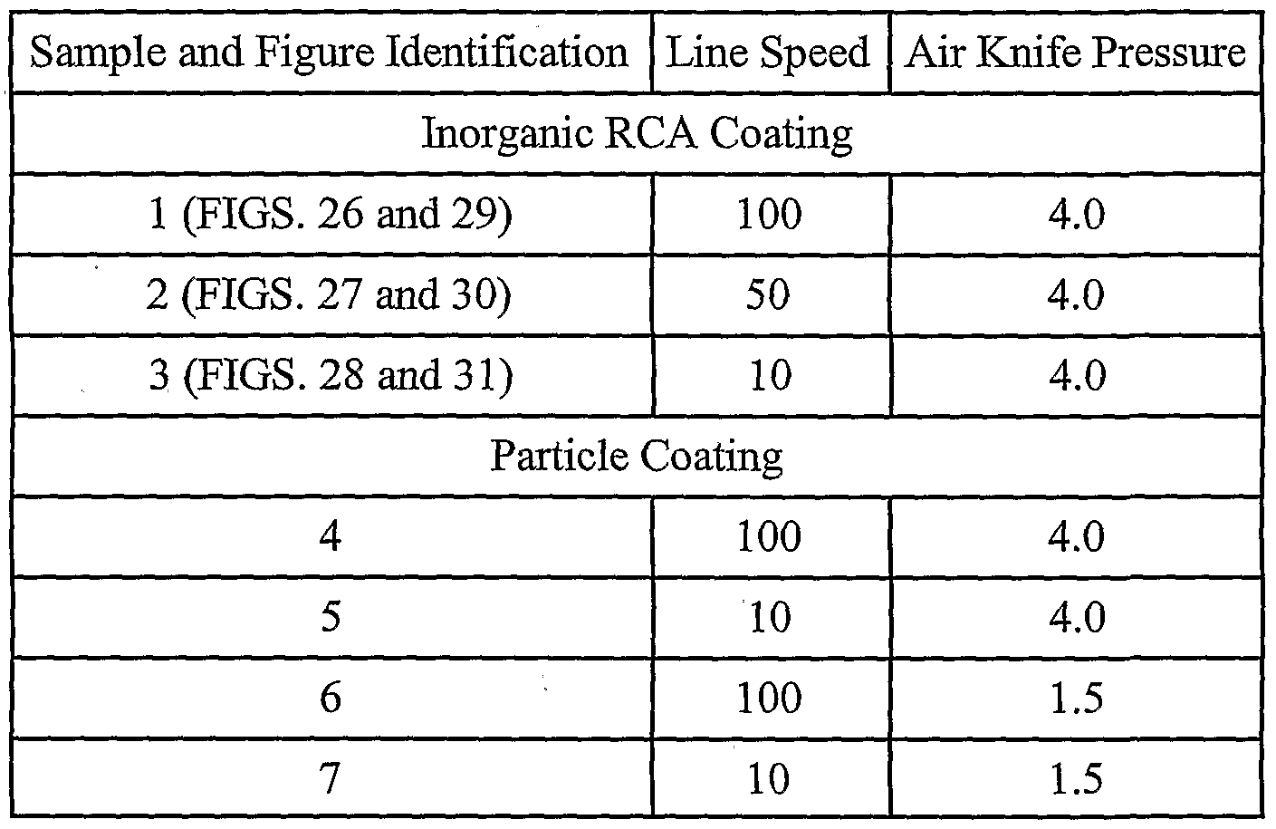 WO2001053387A1 - Coating having macroscopic texture and