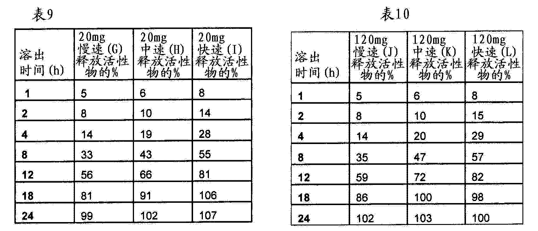 Figure CN104856967AD00331