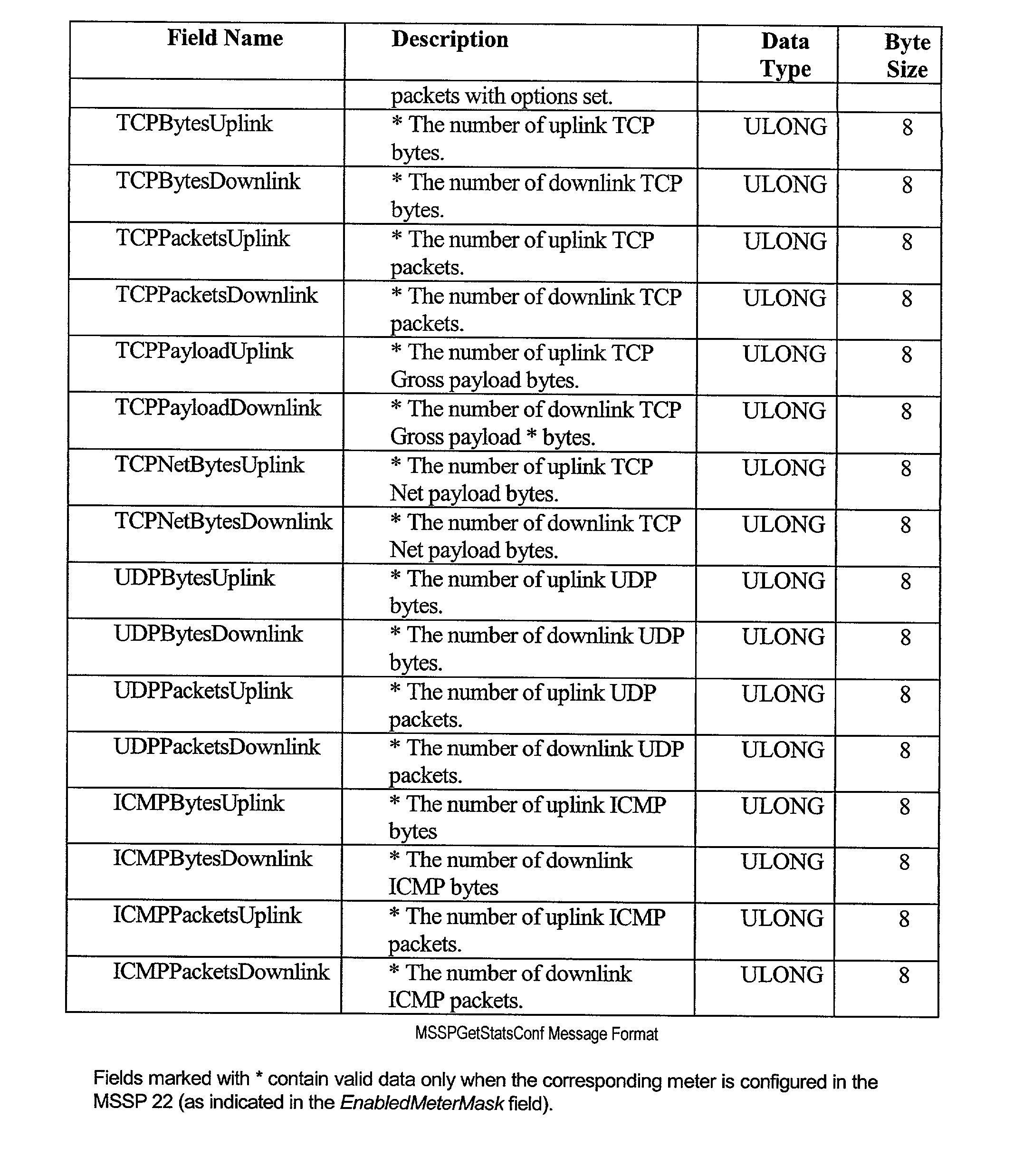 Figure US20030177283A1-20030918-P00067