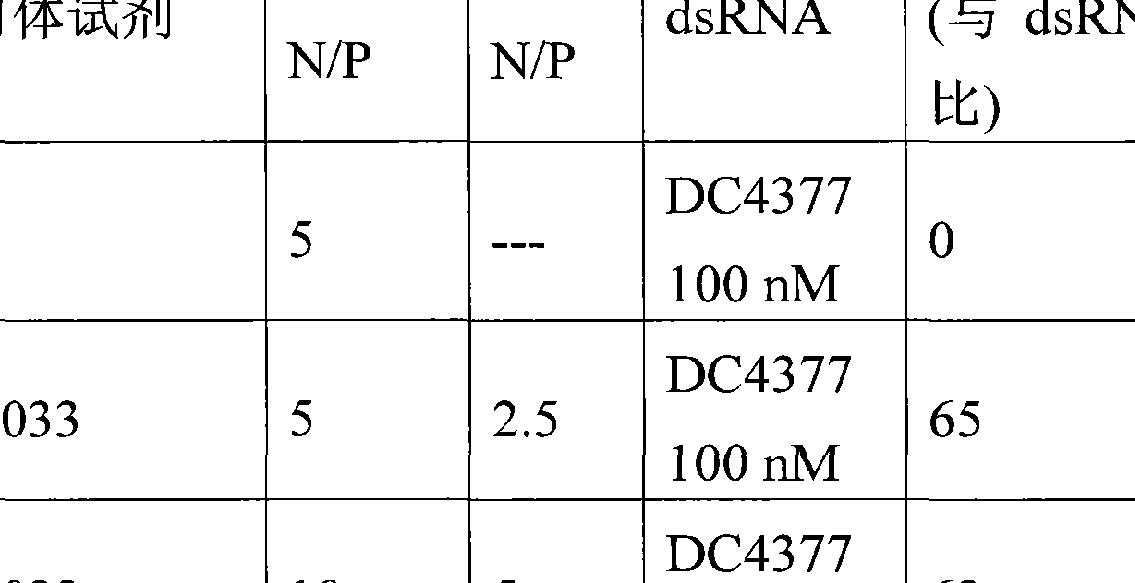 Figure CN102231979AD01091