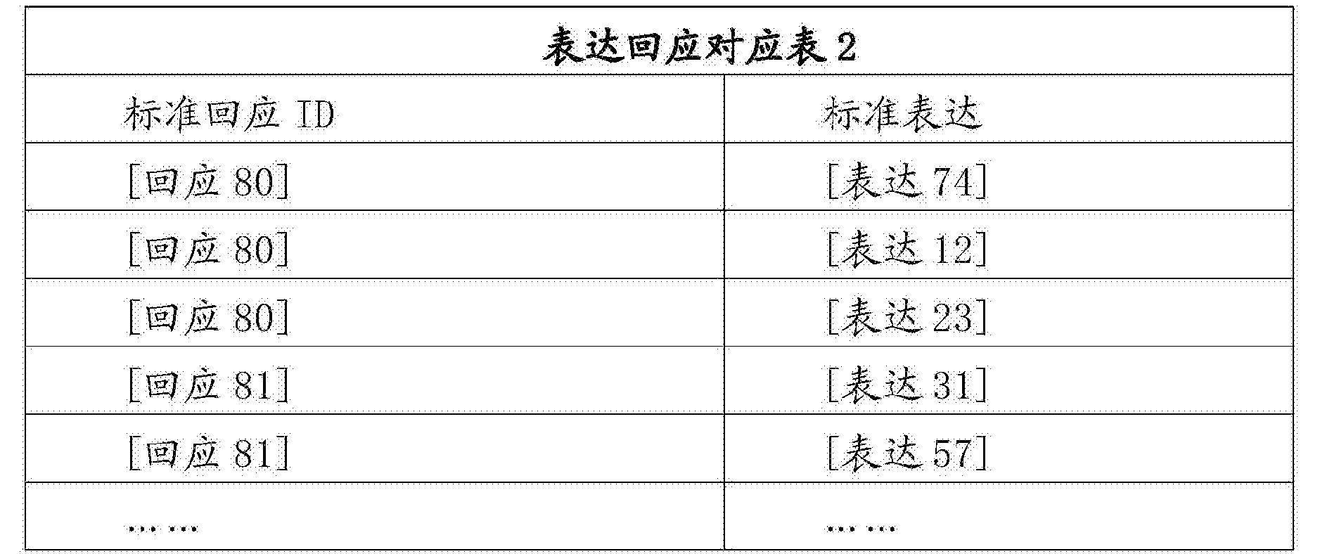 Figure CN103593340BD00171