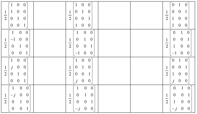 Figure 112010009825391-pat00417