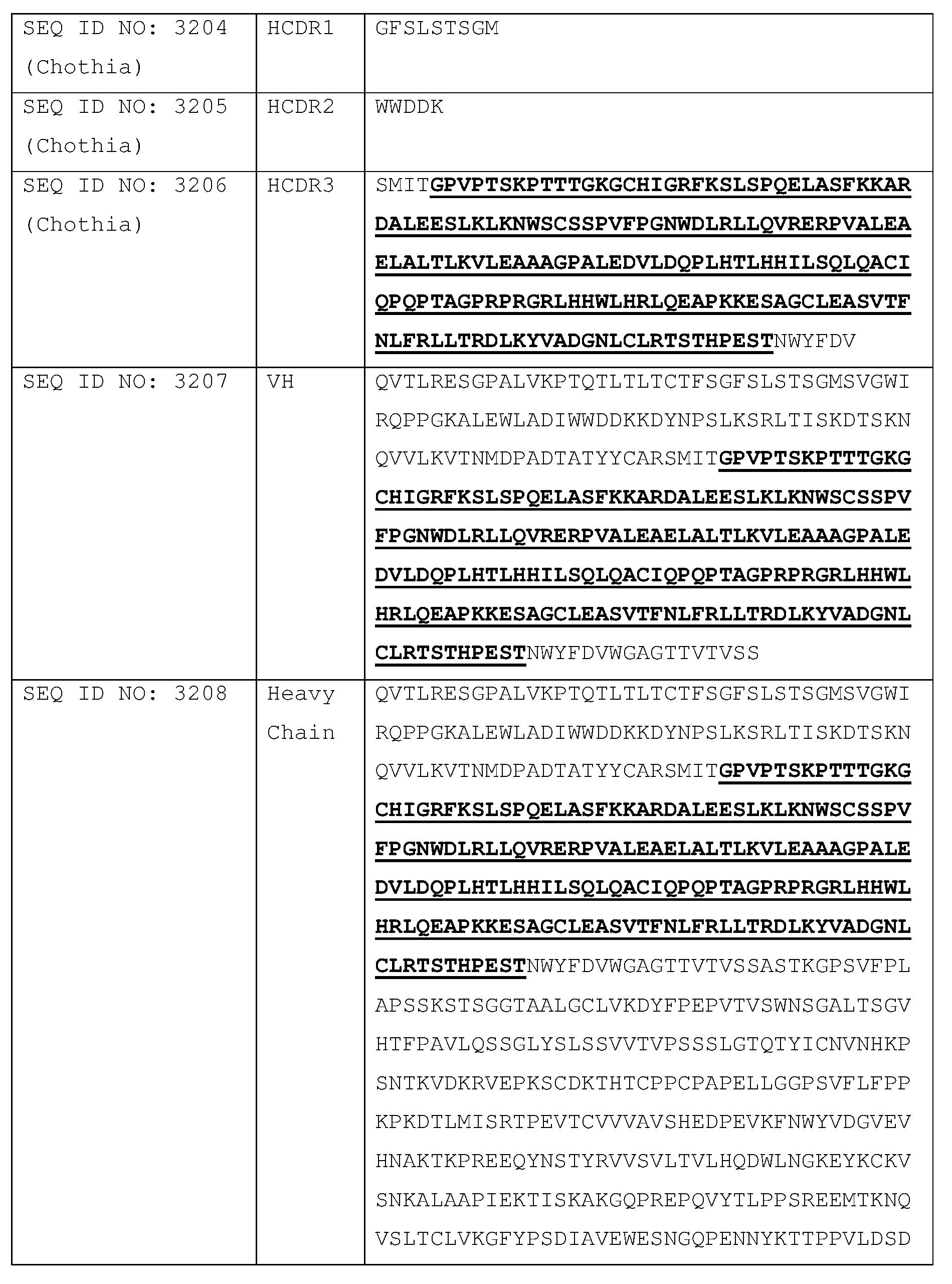Figure imgf000476_0001