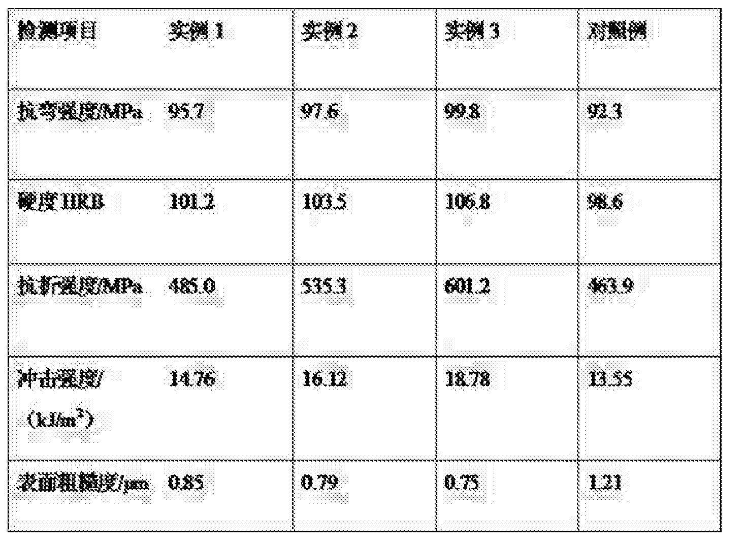Figure CN107214634AD00061