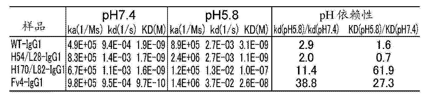 Figure CN102993304AD00691