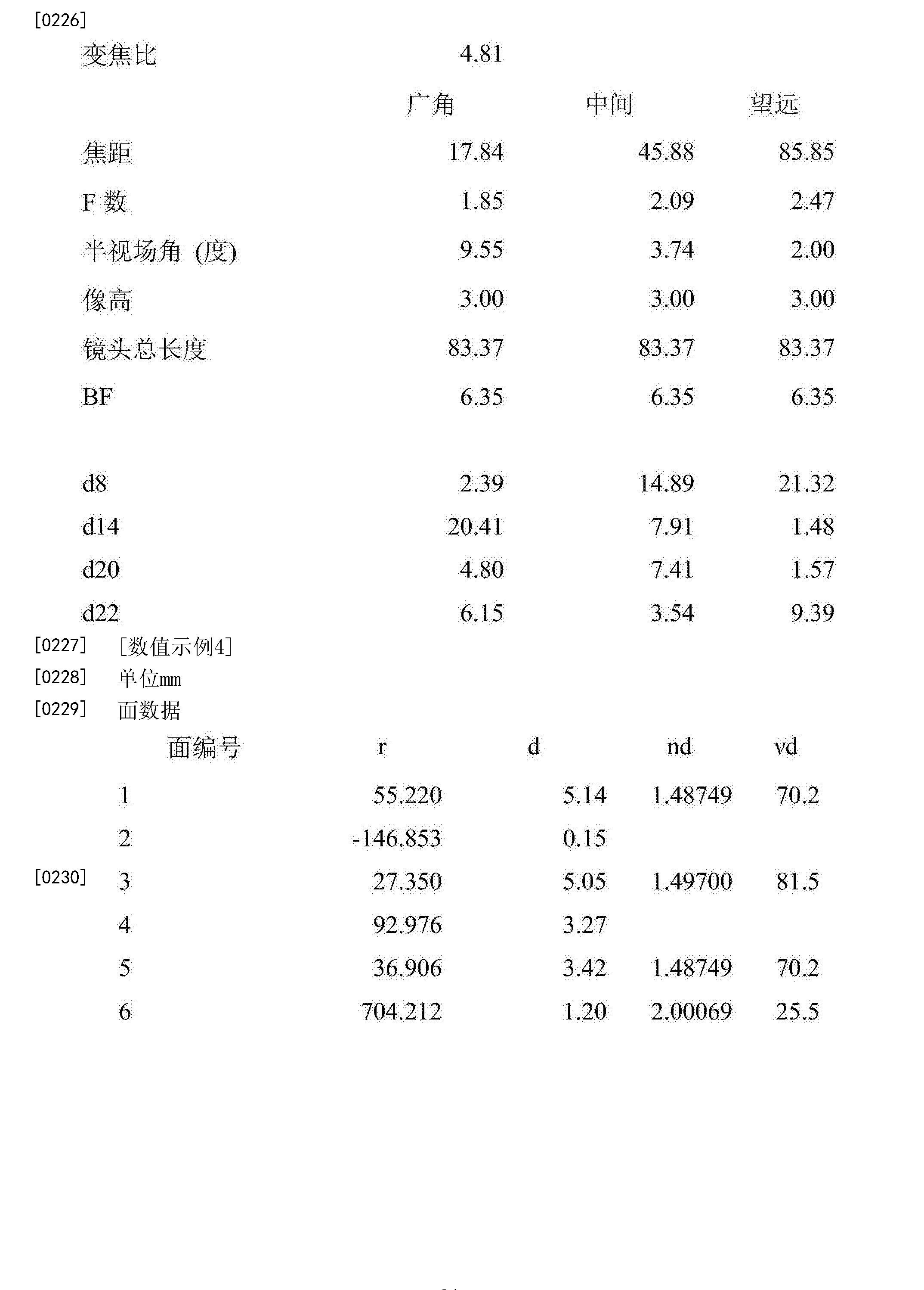 Figure CN105739071BD00241