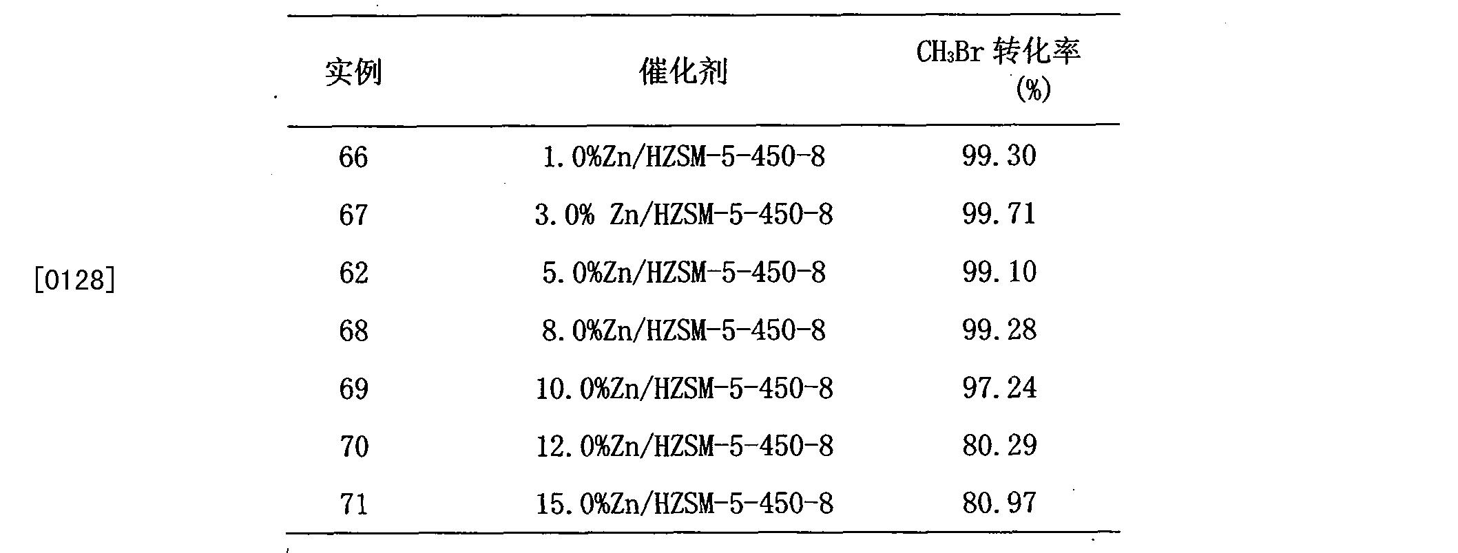 Figure CN101284232BD00152